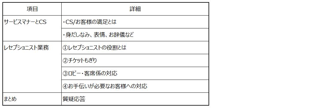 研修項目 .png